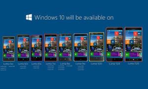 Представлена мобильная версия Windows 10