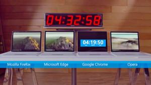 Microsoft наглядно показала, как Google Chrome «убивает» батарею ноутбука