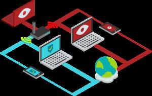 5 лучших VPN-приложений для iPhone