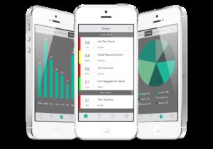 Worry Watch: приложение, которое следит за вашим стрессом