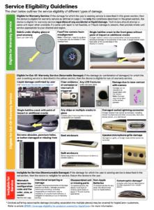 Опубликована внутренняя инструкция Apple о гарантийном ремонте